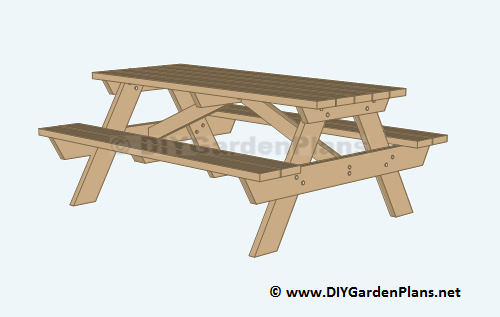Attractive The DIY Picnic Table. Pt26