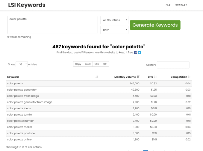 lsikeywords long tail keyword research tool
