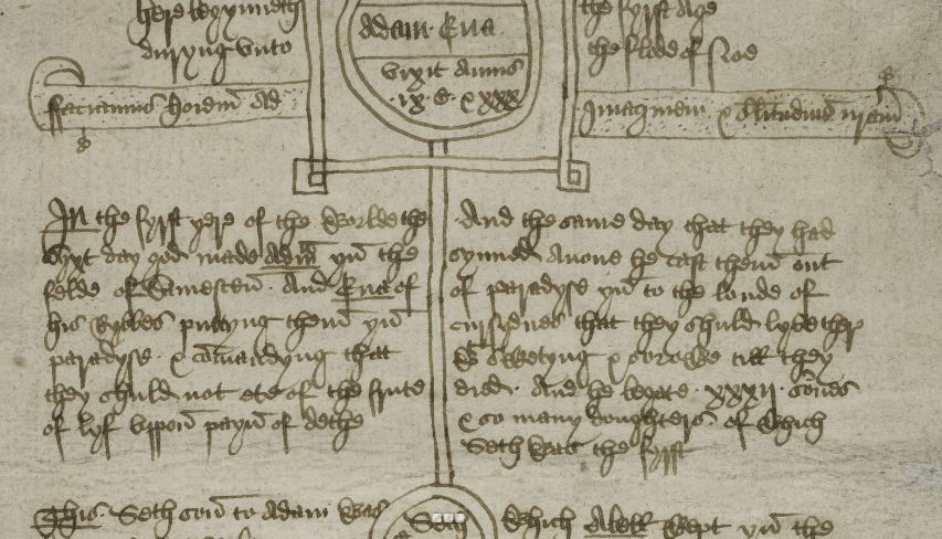 Cambridge, Corpus Christi College, MS 546: Genealogical Chronicle (Adam to King Harold)