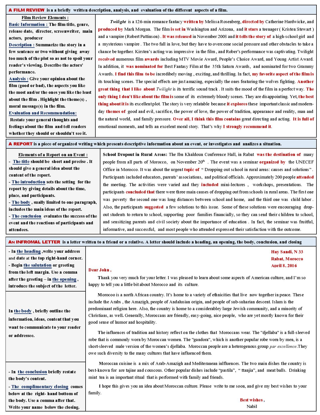 2 Bac Writing Summary Reference Worksheet Page 003