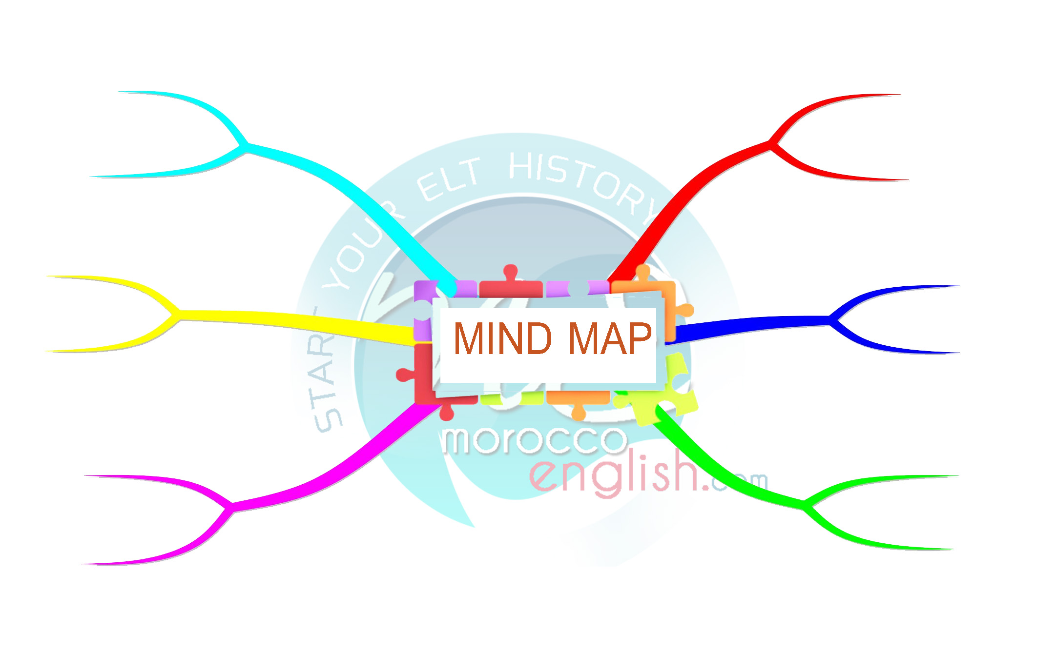 Mind Maps In Efl Classrooms A Mighty Strategy Moroccoenglish