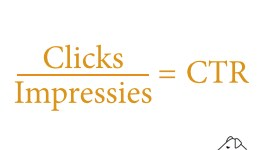 Wat is CTR Click Trough Rate
