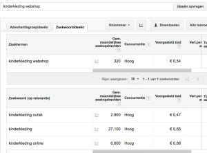 keyword tool adwords Google