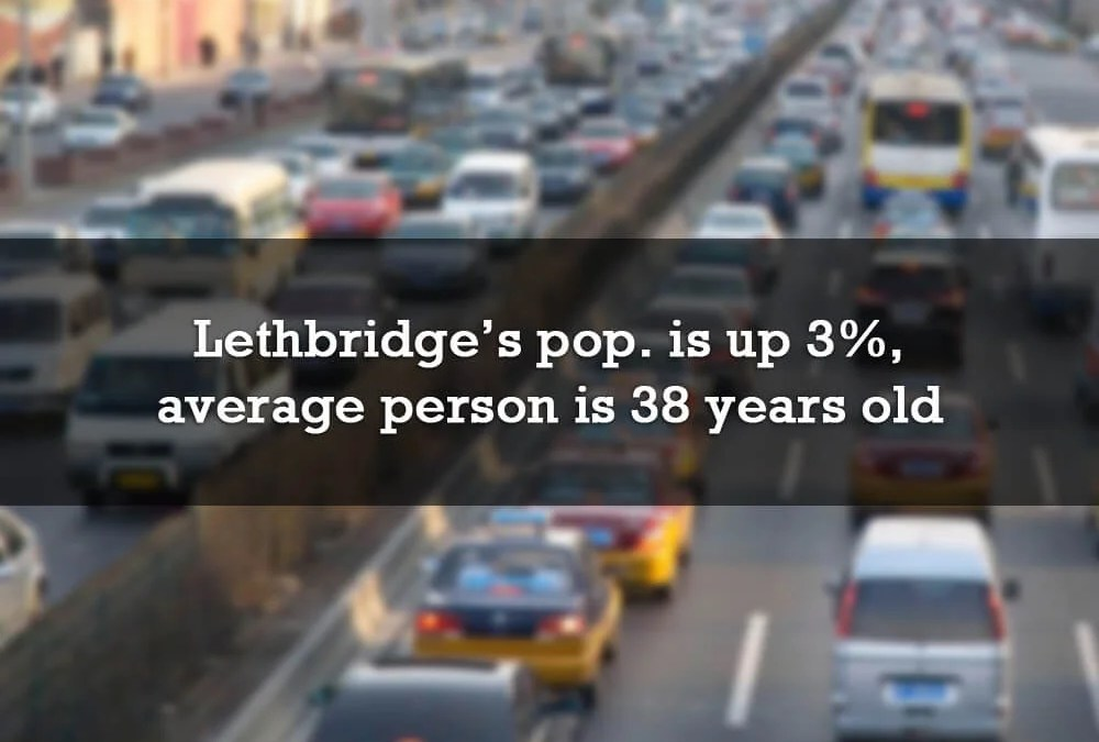 Lethbridge's pop. is up 3%, average person is 38 years old