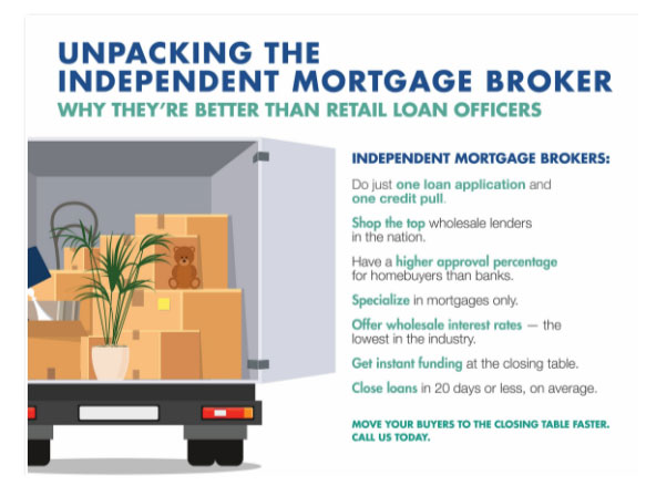 Independent Mortgage Brokers West Palm Beach