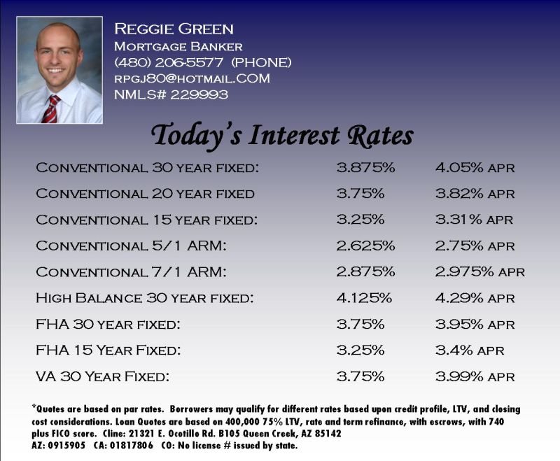 Refinance Rates Today >> Today S Mortgage Rate Sheet Mortgage News And Rates
