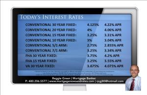 Today's Interest Rates - October 7th, 2013