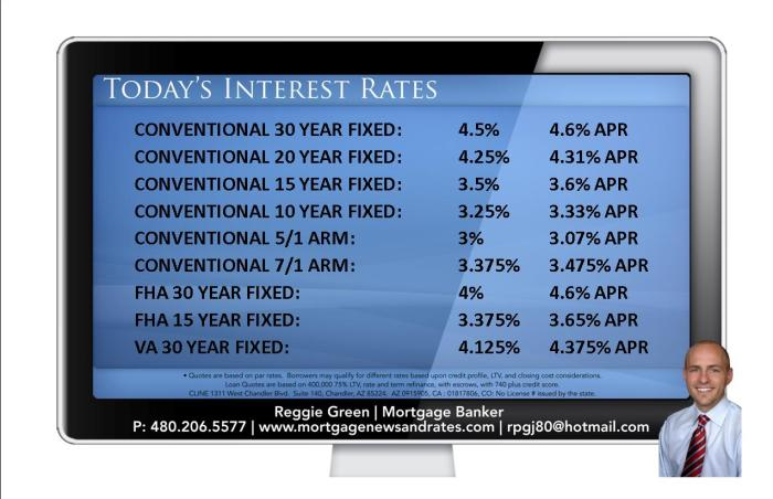 Today's Interest Rates - January 6th, 2014