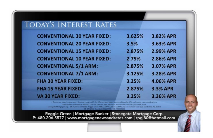 Today's Interest Rates - April 25th 2016