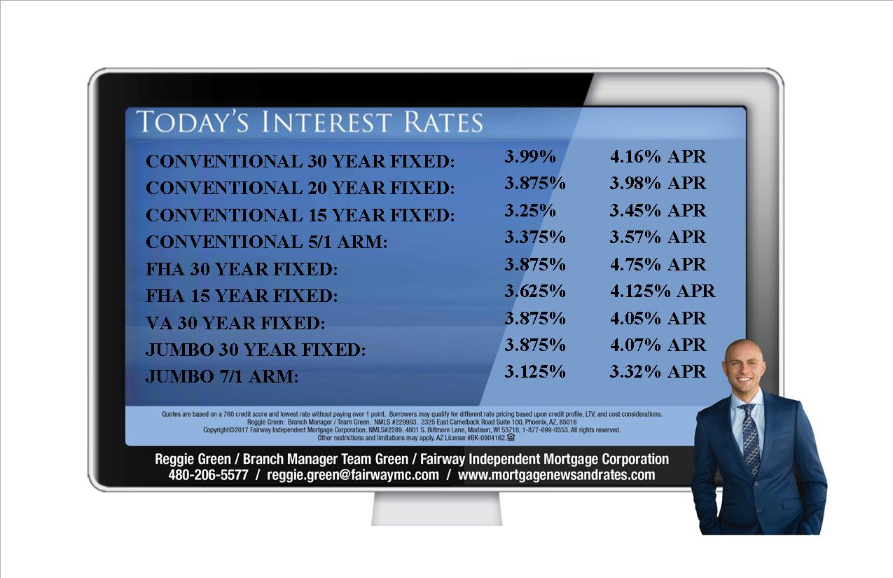 Weekly Rate Interest Rates Reverse Course And Improve Mortgage News And Rates