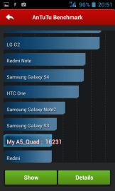antutu benchmark Allview A5Quad (1)