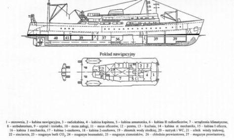 Trawler rufowy B-18. Trochę danych technicznych