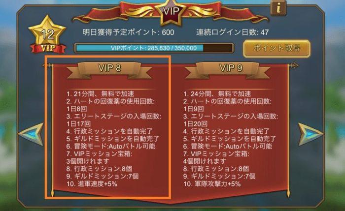 VIPレベル8の効果