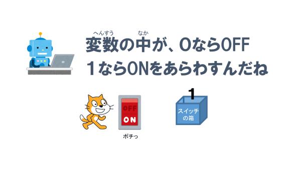 programing-kiso-3-03