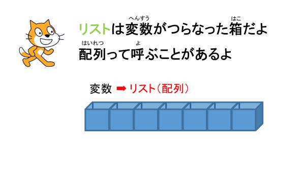programing-kiso-8-01