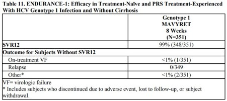 mavyret-clinical-trials-results-03