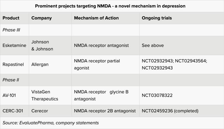 Декстрометорфан плюс бупропион: мощное сочетание против большого депрессивного расстройства