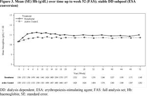 roxadustat-clinical-trials-results-06