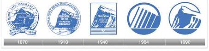 Prudencialk logos