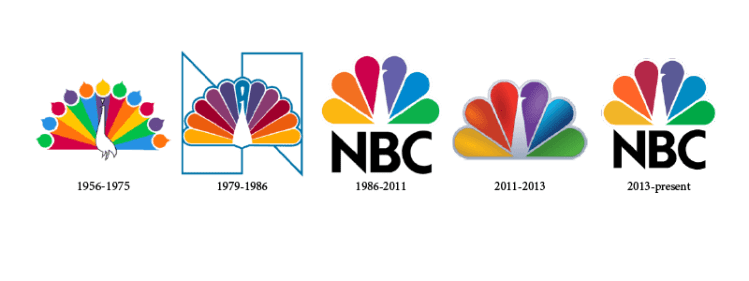 five NBC peacock logos by year of implementation
