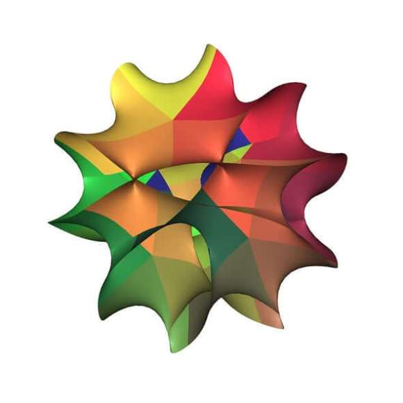 symmetry principle in the Gestalt Theory