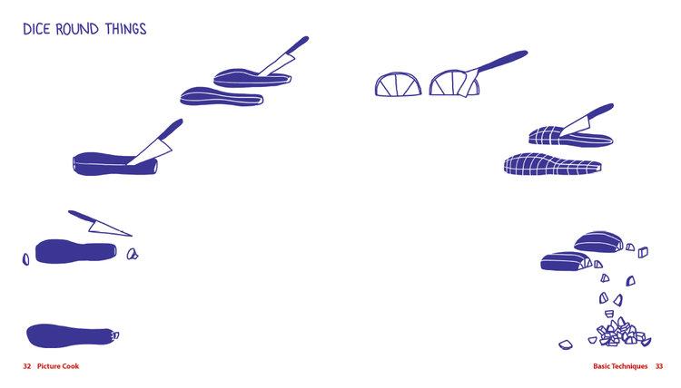 1672456-slide-cook-round-chop
