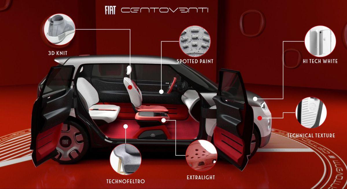 190305_Fiat_Concept_Centoventi_13