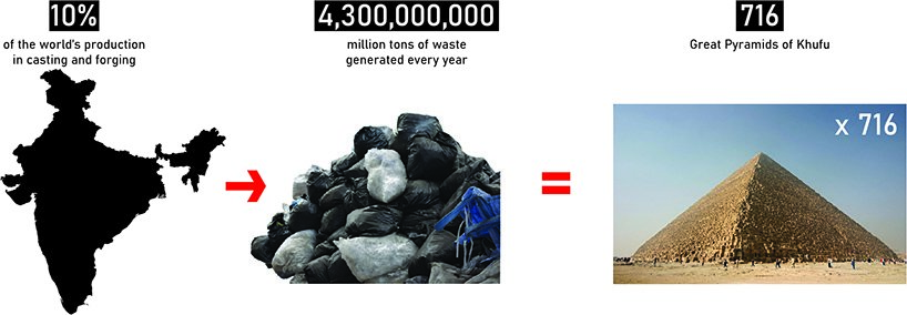 silica-plastic-blocks-as-a-waste-to-wealth-strategy-1-5ee3548764319