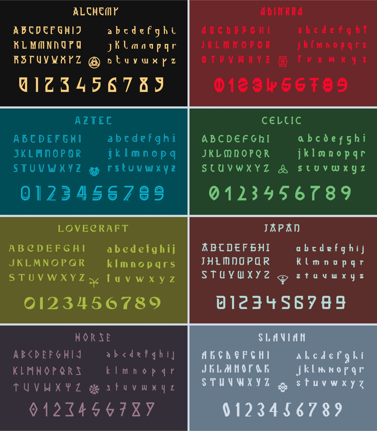 All-fonts-presentation
