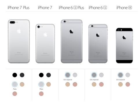 iPhone 7 versus la resta