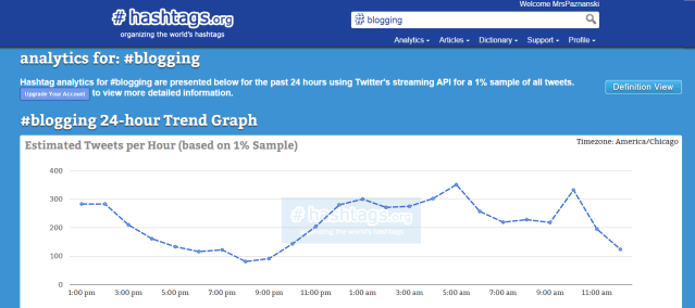 Use Twitter to get #blog traffic with this free hashtag analyzer.