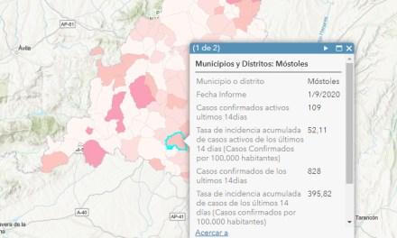 Bajan los casos activos de Covid-19 en Móstoles pero sube el total de contagios en las dos últimas semanas