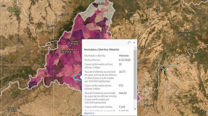Móstoles, única localidad de la zona sur en rebajar su tasa de incidencia por debajo de 500