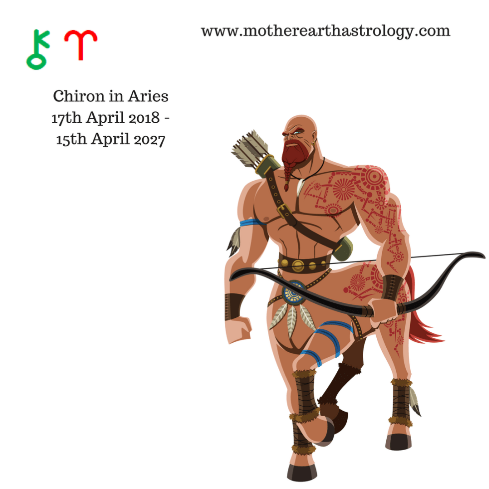 Chiron Enters Aries.png