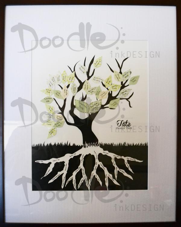 create a family tree  free printable   u2013 tricks of the