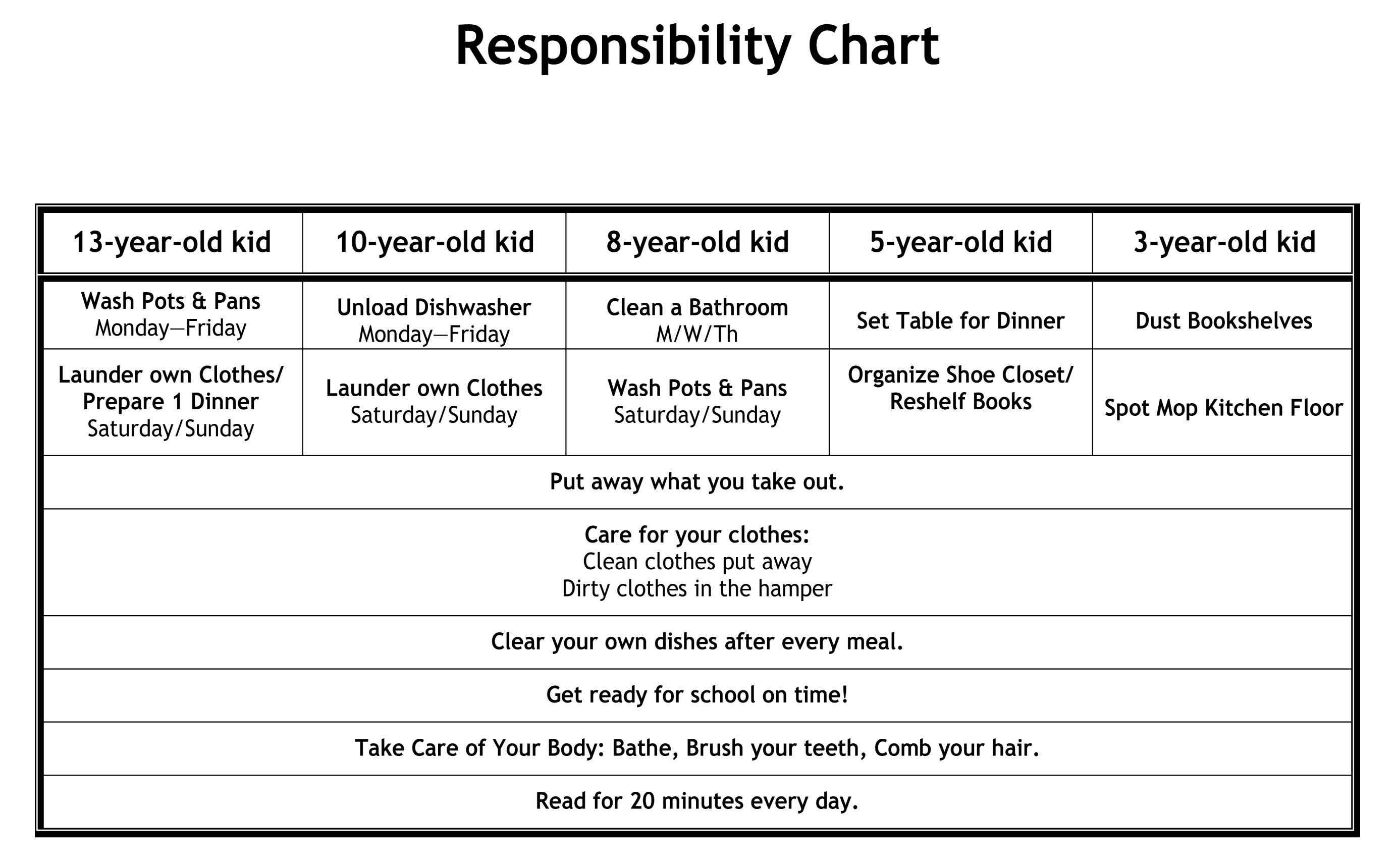 Search Results For Consequences Chart Discipline