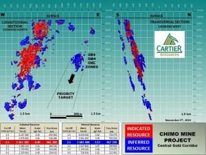 Cartier Resources, V.ECR, gold, Quebec