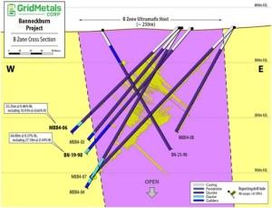 GRDM.V, Grid Metals, nickel, copper, palladium, Ontario, Manitoba