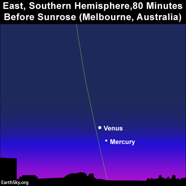 Mercury and Venus as seen from the Southern Hemisphere