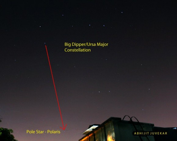 Star field above building roof with long red arrow from pointer stars to Polaris.