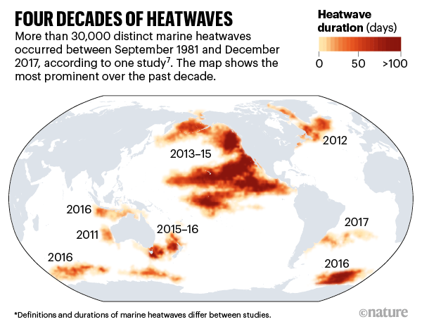 Four decades of heatwaves. Map of the world showing longest marine heatwaves in the last 10 years.