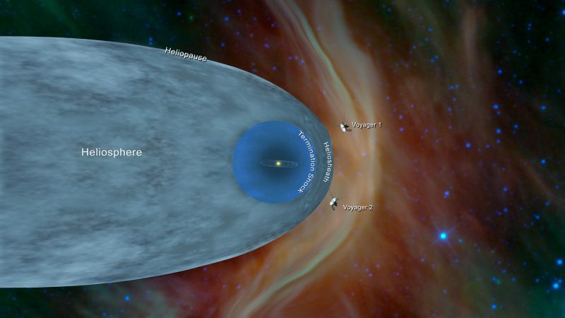 Diagram of the Voyager spacecraft leaving the heliosphere.