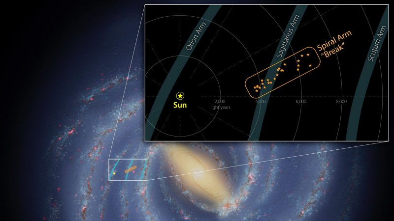 Spiral arm break: galaxy with inset of arms and jutting break.