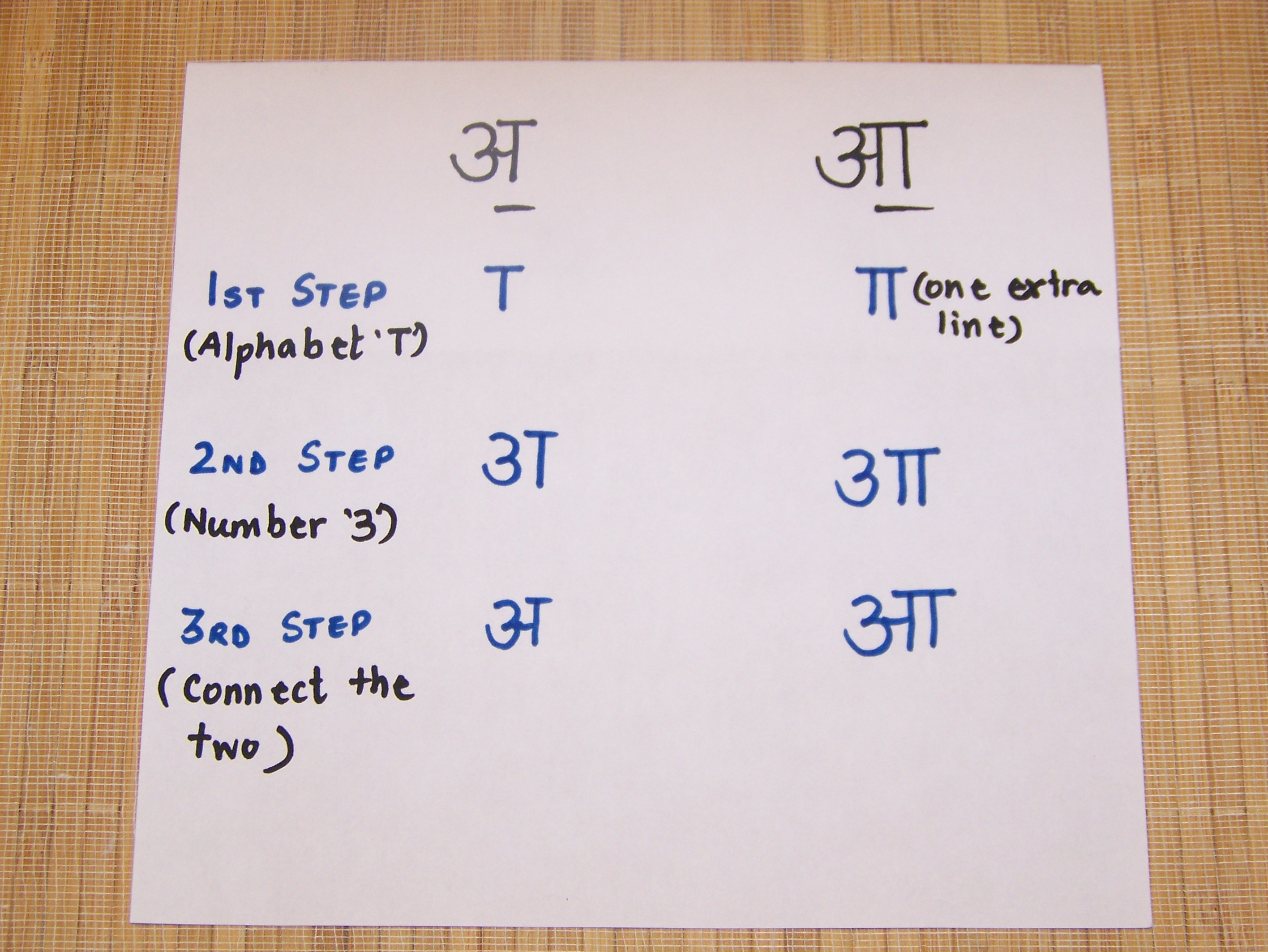 Learning To Write Hindi Archives