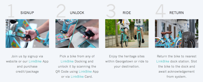 linkbike-how-to-use