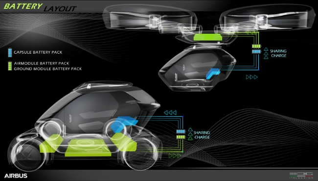 Italdesign and Airbus unveils Autonomous Ground and Air Passenger Concept Vehicle Pop.Up design