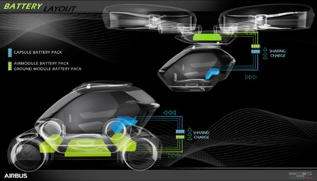 Italdesign and Airbus unveils Autonomous Ground and Air Passenger Concept Vehicle Pop.Up design