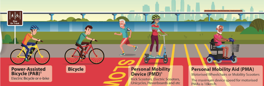 Active Mobility or Micro Mobility - Get people to be active moving from point A to Point B
