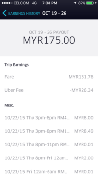 driving-for-uber-in-penang-earnings
