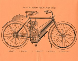 1900's tech bicycles